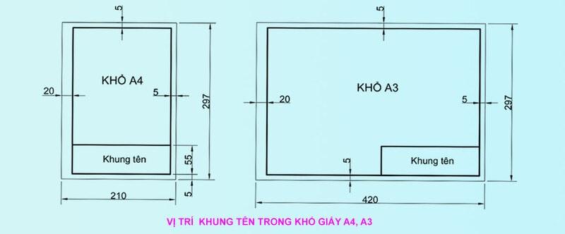 khung tên bản vẽ kiến trúc